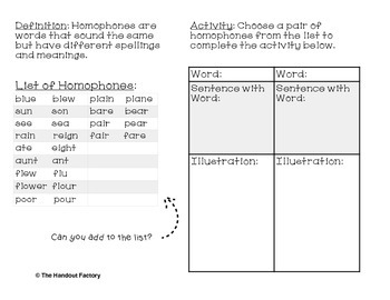 Homophones Poster and Interactive Booklet