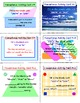 Homophones Activity Cards and Lesson Plan (36 Cards)