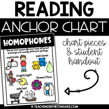 Homophones Reading Anchor Chart