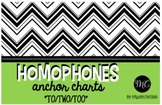 Homophones Anchor Charts * [To, Too, Two]