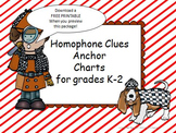 Homophones Anchor Charts for K-2