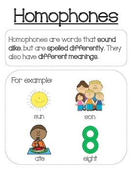 Homophones Anchor Poster and Sentence Strips