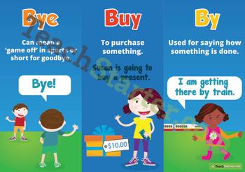 Homophones - Buy, Bye, By Poster