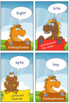 Homophones Game! - A Homophones Game of  'Pens'