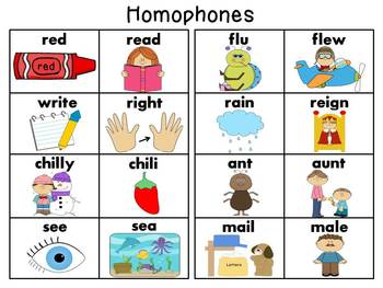 Homophones Words Charts