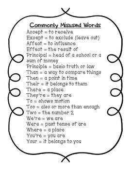Homophones- Commonly Misused Words