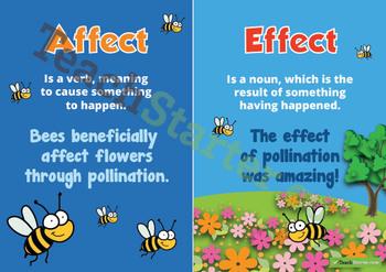 Homophones - Effect & Affect Poster