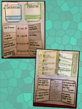 Homophones, Homographs, and Homonyms Interactive Notebook