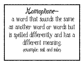Homophones, Homonyms, and Homographs