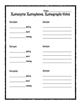 Homophones, Homonyms, and Homographs