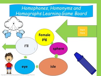 Homophones, Homonyms, and Homographs Language Arts Learning Game Board