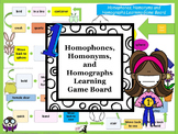 Homophones, Homonyms, and Homographs Language Arts Learnin
