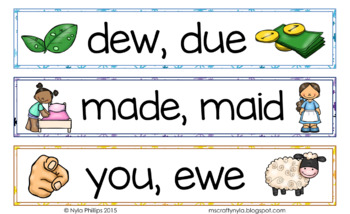 Homophones - Illustrated Word Wall