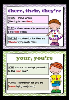 Homophones Posters - Commonly misspelled words - Literacy