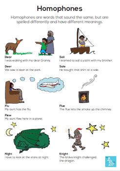 Homophones Posters (with Activities)