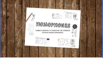 Homophones Prezi