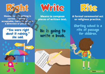 Homophones - Right, Write, Rite Poster