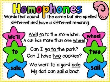 Editable Homophones Task Cards-Anchor Chart-Sort-Cooperative Learning Activities