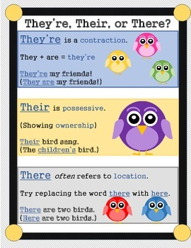 Homophones Task Cards- There, Their, They're