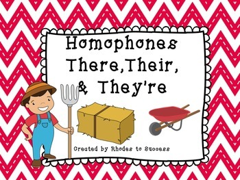 Homophones Their There They're