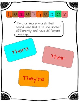 Homophones There/Their/They're