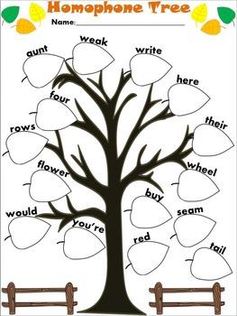 Homophones: Fall Leaves Word Sort