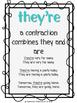 Homophones Unit-Confusing Words