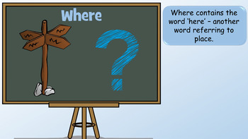 Homophones - Where Were Wear We're - PowerPoint Lesson