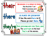 Homophones: their, there, & they're and to, too, & two Posters