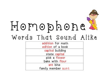Homophones/Homonyms/Homographs