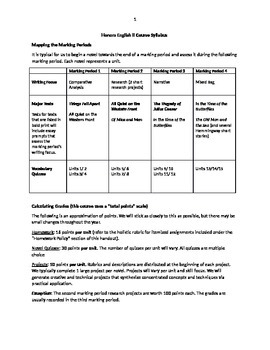 Honors English II Expectations and Course Overview