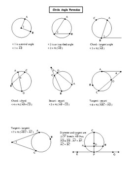 Honors Geometry Chapter 10 Circles (Check Descr. for Word ...
