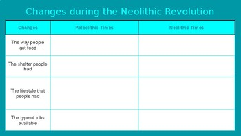 Honors Graphic Organizer for Neolithic Essay