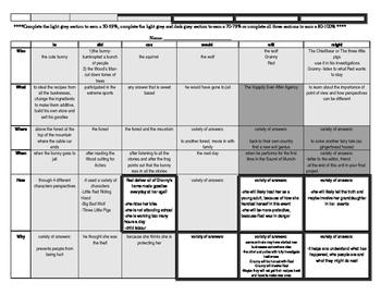 Hoodwinked Question Chart
