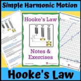 Hooke's Law: Notes & Excercises