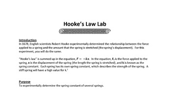 Hooke's Law Introductory Physics Lab