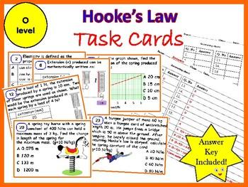 Hooke's Law- Task cards