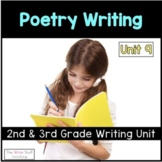 Hooked on Writing April: Poetry {Oral Language Sentence Fluency}