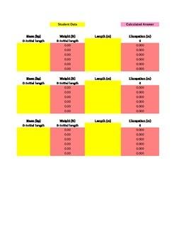 Hooke's Law Lab Grading Spreadsheet