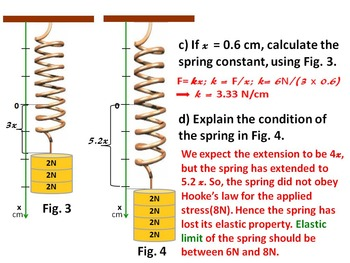 Hooke's law-Stretching a spring Experiment