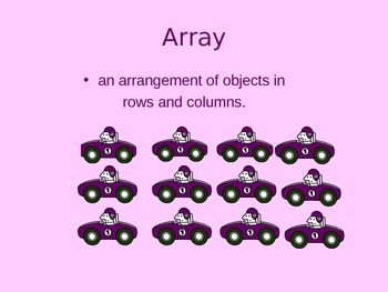 Hooray for Arrays- A Fun Interactive Power Point Lesson to Teach Arrays