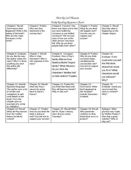 Hoot Reading response chart