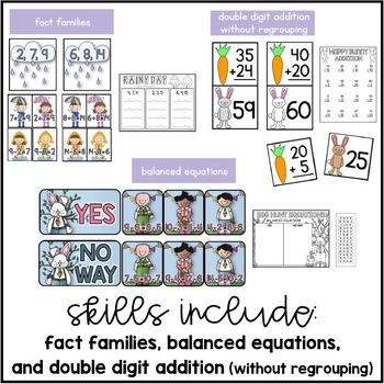 Hop To It {10 Math Centers for April}