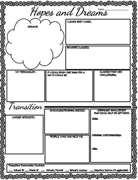 Hopes & Dreams IEP Transition Plan - Special Education H.S. (Print/Google)