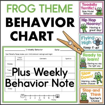 Frog Theme Behavior Chart - Clip Chart