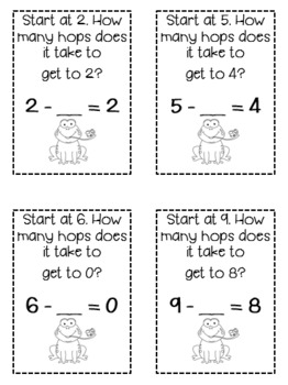 Hopping into Subtraction Number Line Game