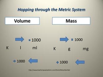 More Metric Measurement Conversions