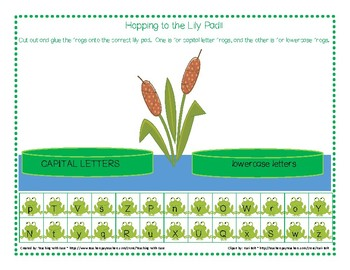 Hopping to the Lily Pad: Capital or Lowercase A-Z Bundle