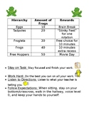 Hoppy Behavior Positive Behavior Plan