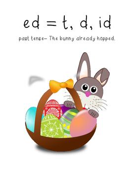 Hoppy Endings Easter themed ending sorting game: ed, ing, es, s